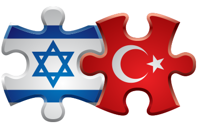 Flag of Israel and Turkey